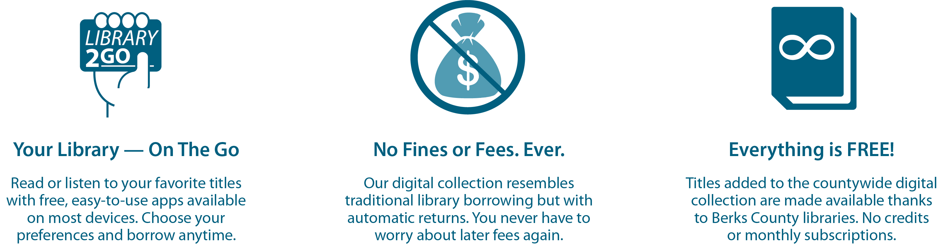 Digital Borrowing—Library 2 Go, No Fines or Fees, Completely Free