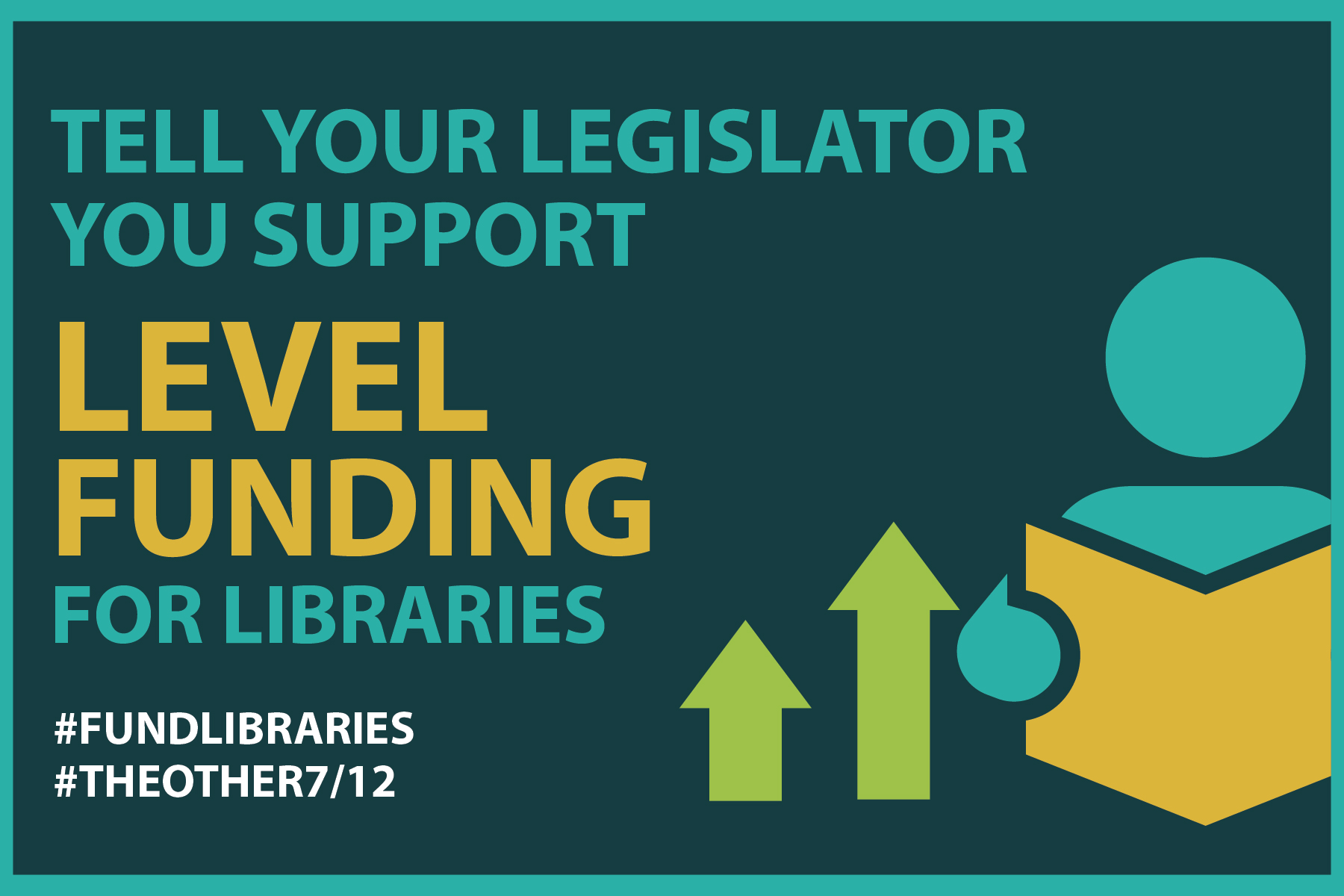 State funding for public libraries