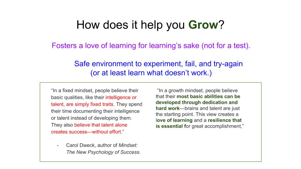 How does it help you GROW?